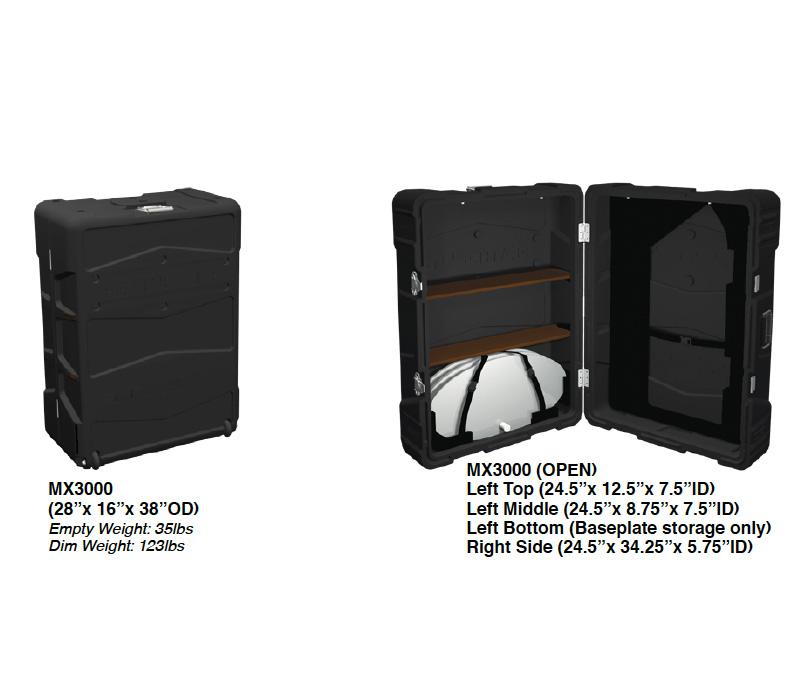 Radiant Lightbox Case